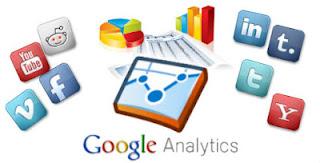 Como medir os acessos das Redes Sociais usando o Google Analytics