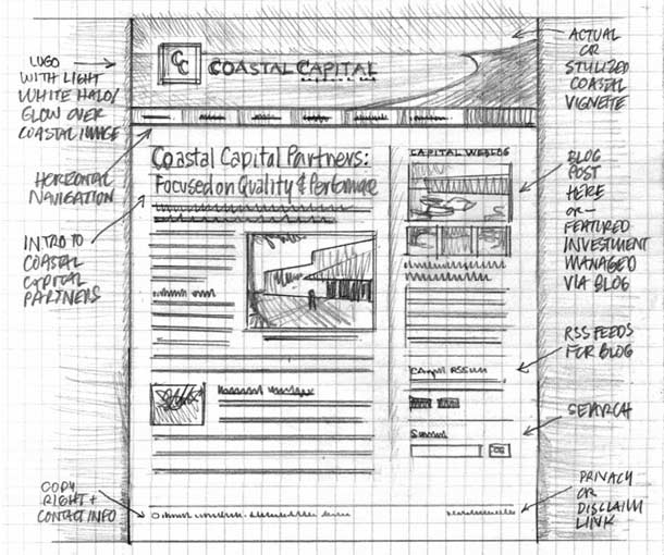 Dicas de como criar um layout de qualidade para o seu blog