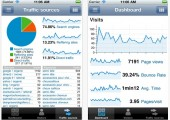Google Analytics para Android, iPhone e iPad