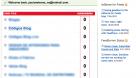 FeedBurner está com o as estatísticas de assinantes zerada