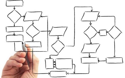 Os-desafios-de-redesenhar-processos-centrados-no-cliente-televendas-cobranca